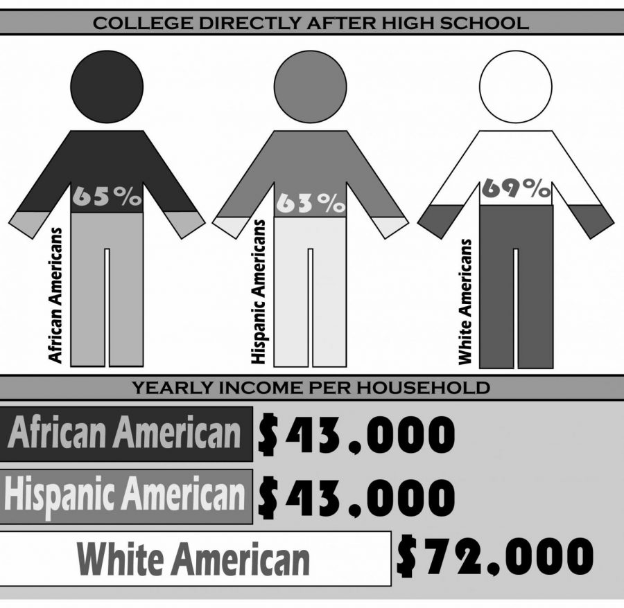 Affirmative Action: Helpful or Harmful?