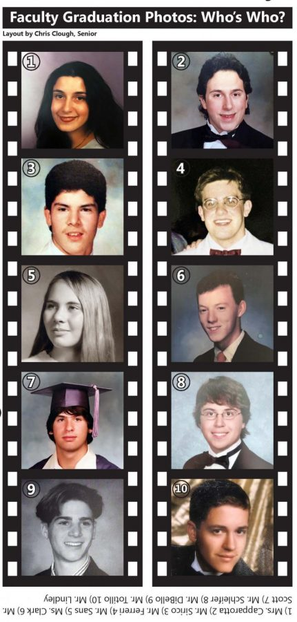A Blast From the Past: Can You Guess Your Teachers from their Graduation Photos?
