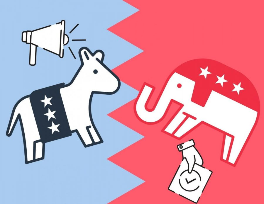 Election Selections & the Odd Events Surrounding US Politics