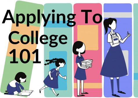 College Application Process 101
