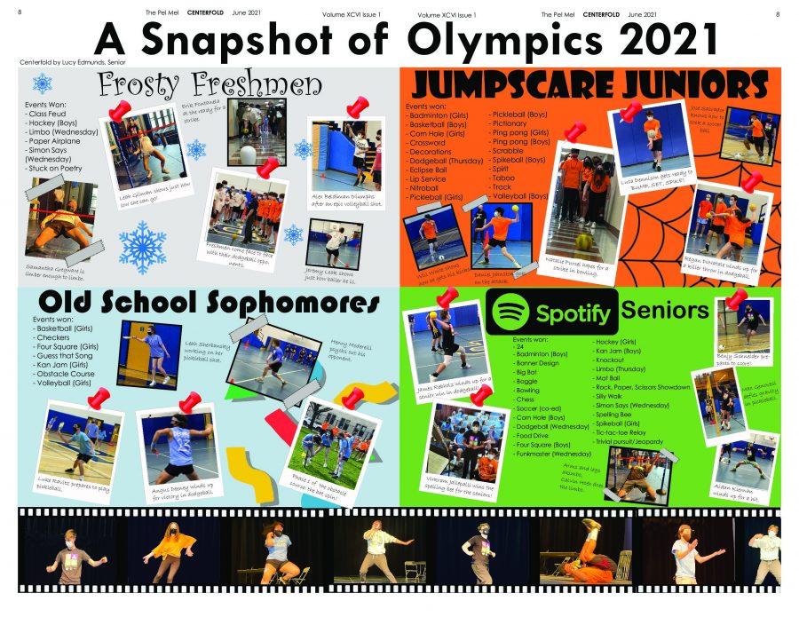Pelham Olympics 2021
